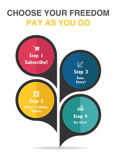 4 Steps To Sign Up 400px